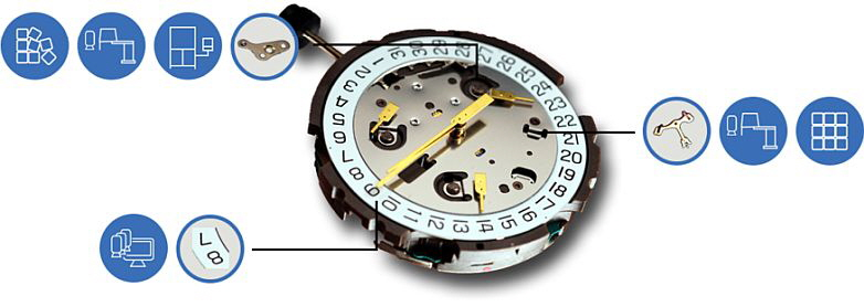 Compar AG - Branche Watch making